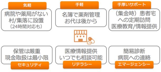 https://readyfor.jp/s3/readyfor-img/ckeditor_assets/pictures/200366/content_c2ca448d931523f898d4b4a229dc0f3833b087fe.png