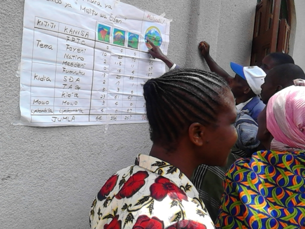 それぞれの村にいくつかある教会ごとにシンボルマークの投票が行われ、その結果が発表されています。「これが一番か!」。指さす村人たちのまなざしは真剣そのもの!
