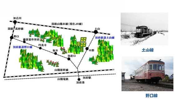別府鉄道現役当時の路線イメージ図