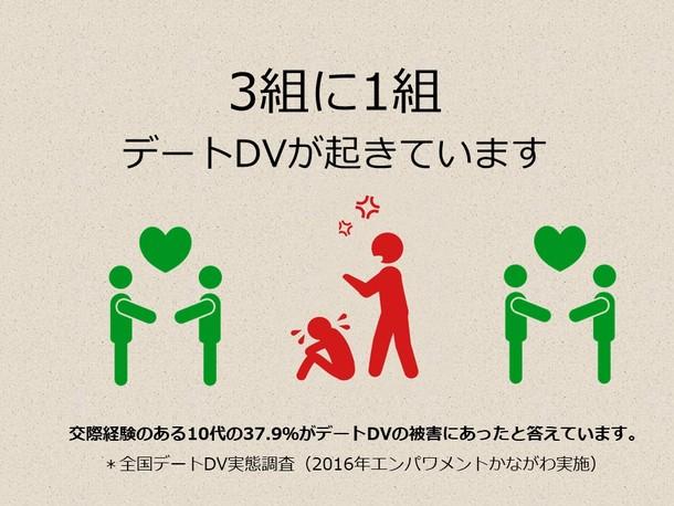 デートdvは3組に1組 日本中が気づいて繋がるhpを作りたい youna