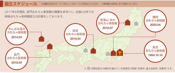 姉妹おもちゃ美術館の開館予定マップ