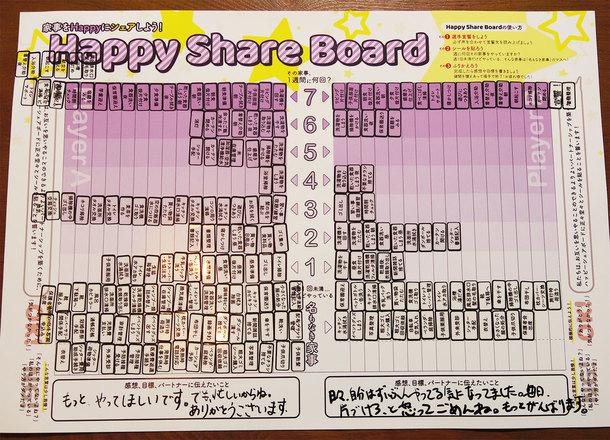シェアボード完成品。向かって左が美紀さん、右が弘樹さんです。