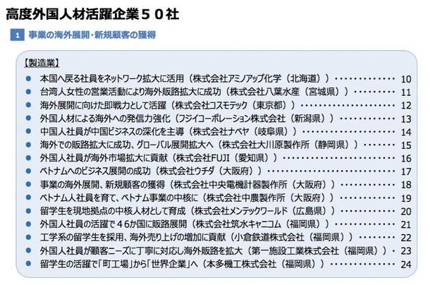 【画像】外国人材活用事例集2