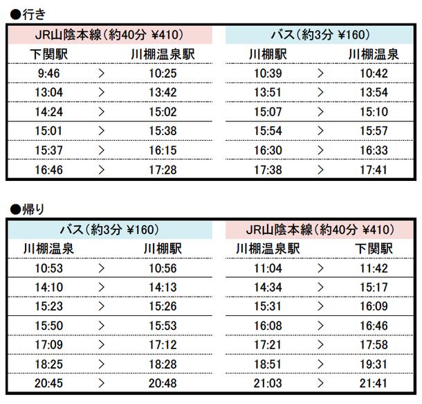 表 時刻 山陽 バス