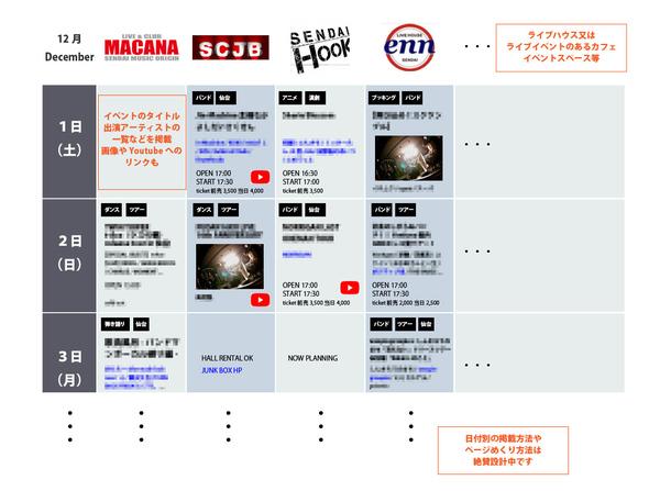 ライブイベント情報イメージ図