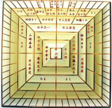 ピラミッド型家系図