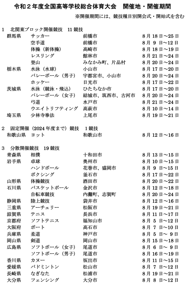 インターハイ 高校 2020 サッカー 【埼玉県】サッカーの強豪高校とは?強さ順に10校ランキング!