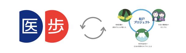 メディカルウォーキングと松戸プロジェクト