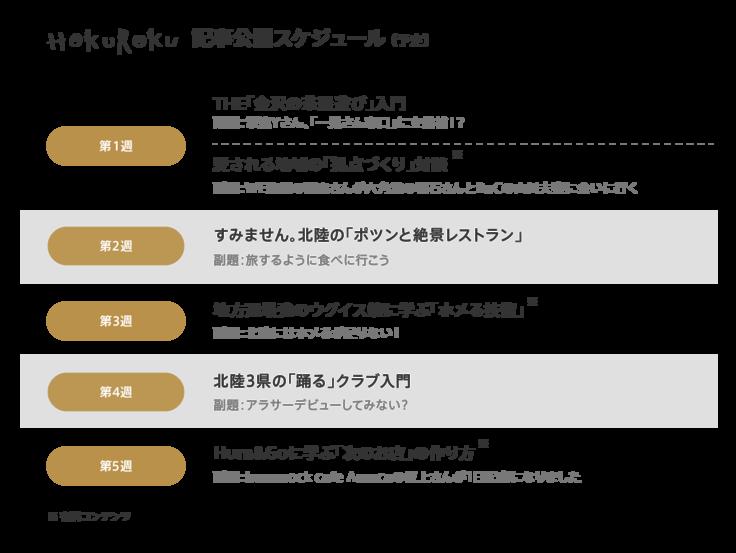 HOKUROKU 記事公開スケジュール(予定)