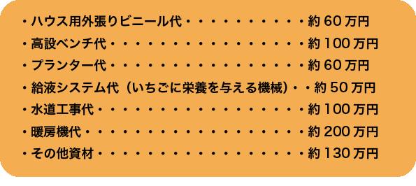 日本一若い「イチゴ農家」TOMYFARM(トミーファーム)の必要資材一覧の画像