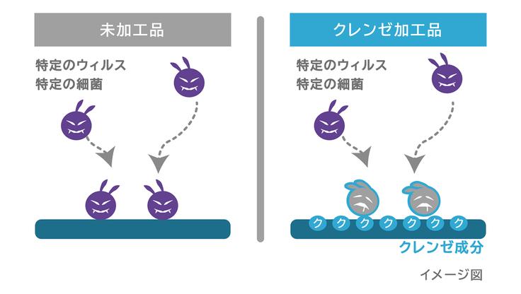抗ウィルス犬服(ドッグウエア)10