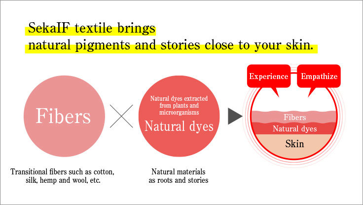 SekaIF textile brings natural prigments and stories close to your skin
