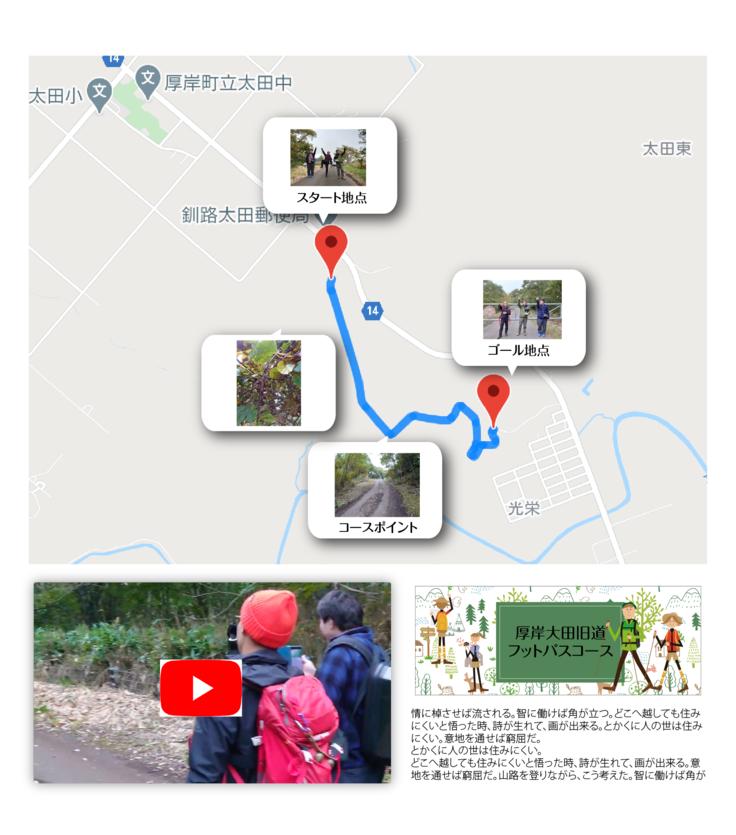 アクティビティマップイメージ