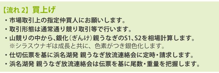 【流れ2】買上げ