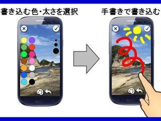 手書きコミュニケーション「nagomi」の開発・サービス開始へ!