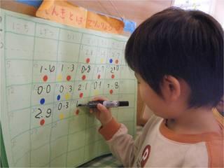 越谷市の幼稚園に太陽光市民共同発電所を作りたい!