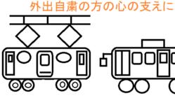 新型コロナ関連心身支援鉄道・バス動画作品製作(BGMあり)。