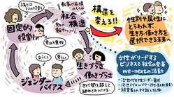 福岡の女性管理職がリードするジェンダーギャップ解消の継続にご支援を
