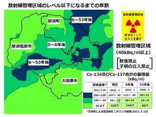 栃木の子どもの未来のため!放射線を測定する機械を購入します!