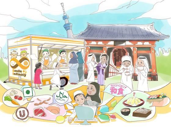 宗教やアレルギーに関係なく料理を届けられるキッチンカーを!