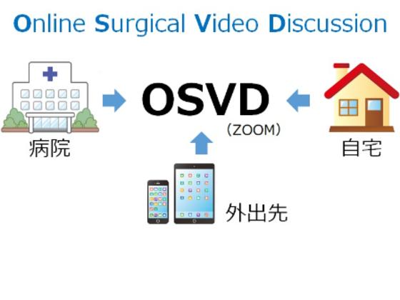 zoomを使用した産婦人科腹腔鏡手術動画カンファレンス