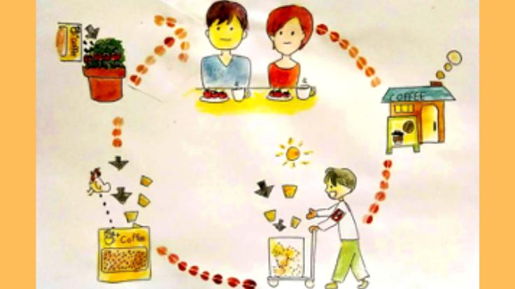 コーヒーごみ×鶏糞肥料で育む、持続可能な食と地域の循環モデル