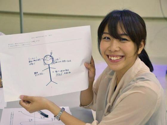 山口県の高校生が、自分の将来について考える機会をつくる「未来SoZoワークショップ」