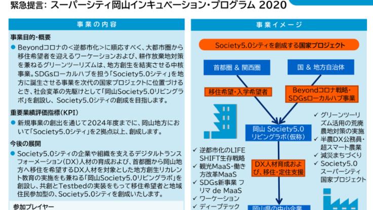 広告の力で「スーパーシティ」構想を実現し、日本を笑顔に!