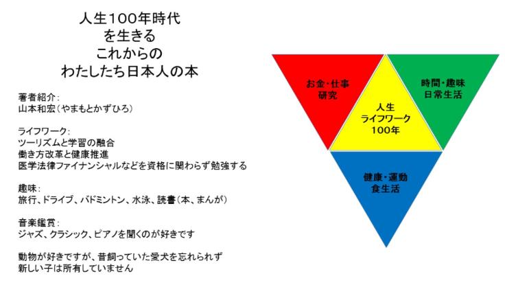 コロナ後の日本人のきもちを支える「人生100年時代の本」