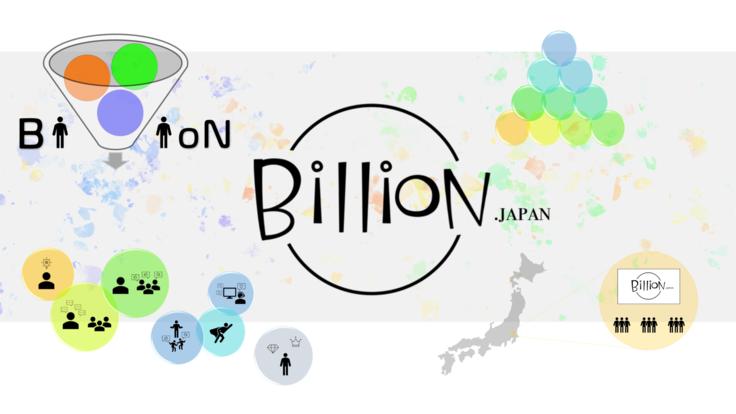 【BillioN.japan】メンバー・運営者・仲間を募集します。