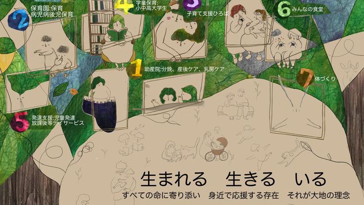 廃校活用!全世代型総合支援センター大地実現プロジェクト!