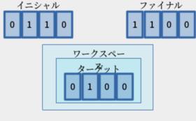 Flap! ルール (基本+拡張) およびルールについての解説