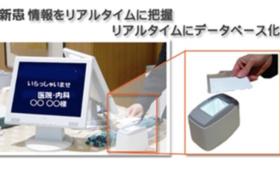 【52%OFF】「ドクターCクラウド」受付