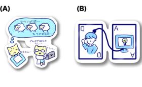 個人向け 三千円コース(オリジナルステッカーの特典付き)