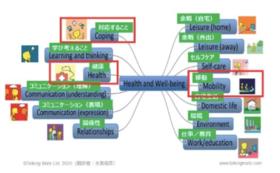 NEW!【トーキングマット 拡張パック②】入門パック(日本語版)を購入された方にお勧め