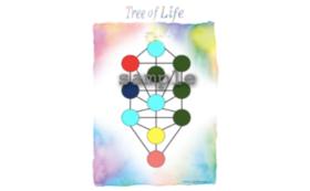 あなただけの生命の樹ポストカード