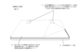 【限定3名】世の中にまだ出ていないデザイン製品のアイディア1つ(電子出願用図面付)特許庁意匠権/実用新案権申請可能なもの