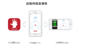 スマートフォン用CPR訓練アプリ