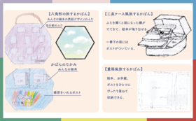 【READY FOR限定】旅行かばんと絵本プラン