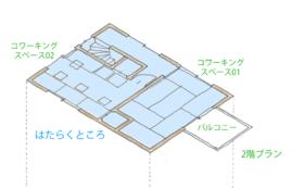 gate.コワーキングスペース会員 1年間利用券