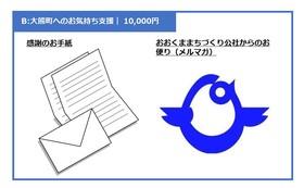 B:大熊町へのお気持ち支援|10,000円