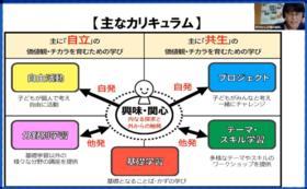 特色ある惟の森のカリキュラム★オンライン報告会参加コース