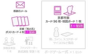 ★既存ファシリ向け★京都市版カード96枚×20セットと京都市版プレイ用地図×20セット