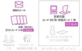 ★既にファシリテーターになっている方用返礼品★京都市版カード96枚×2セットと京都市版プレイ用地図×2セット