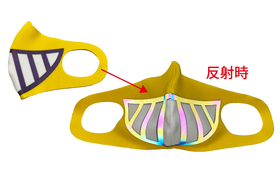口の形マスク