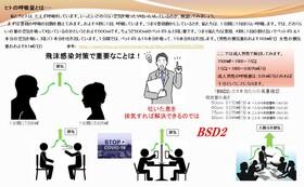 D.日本中で猛威を振るっている新型コロナウイルス感染症に負けない社会を作る。