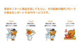 【企業向け】商品PRプラン