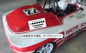 十勝の名産品+マシンへの名前掲示(小)+レース観戦チケット