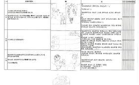 パソコン太郎と貴方の為の職業絵本を制作(パソコン太郎の職育シリーズ)して、出版出来る券