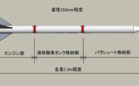 鹿児島ロケットをもっともっと応援する!